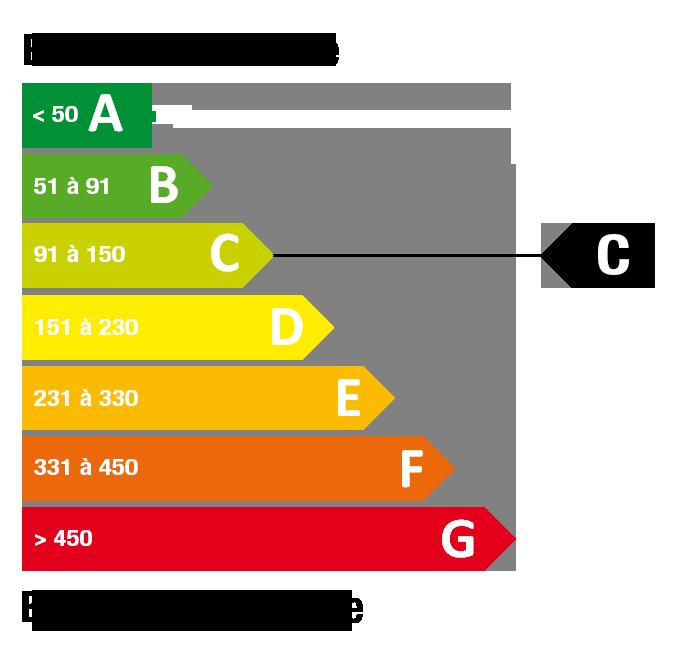 Classe énergétique C